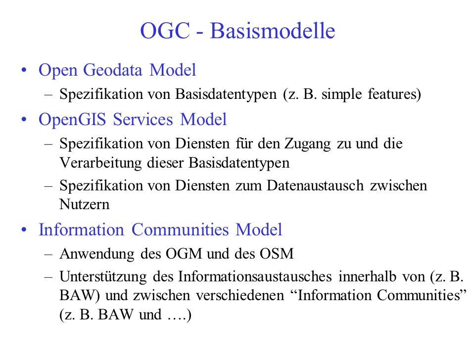 OGC - Basismodelle Open Geodata Model OpenGIS Services Model
