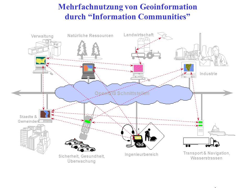 Mehrfachnutzung von Geoinformation durch Information Communities