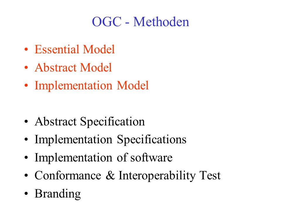 OGC - Methoden Essential Model Abstract Model Implementation Model