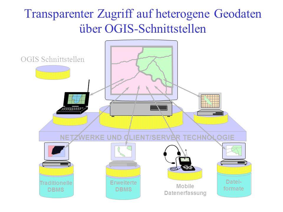 Transparenter Zugriff auf heterogene Geodaten über OGIS-Schnittstellen