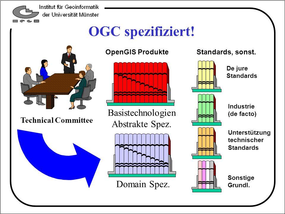 OGC spezifiziert! Basistechnologien Abstrakte Spez. Domain Spez.