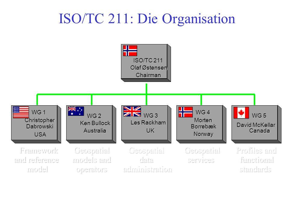 ISO/TC 211: Die Organisation