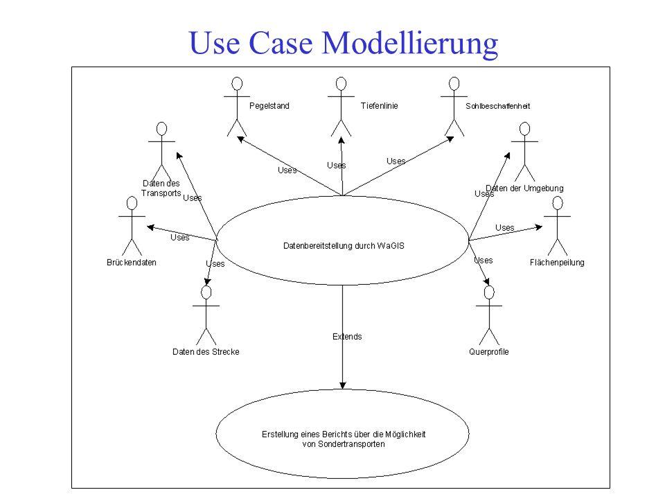 Use Case Modellierung