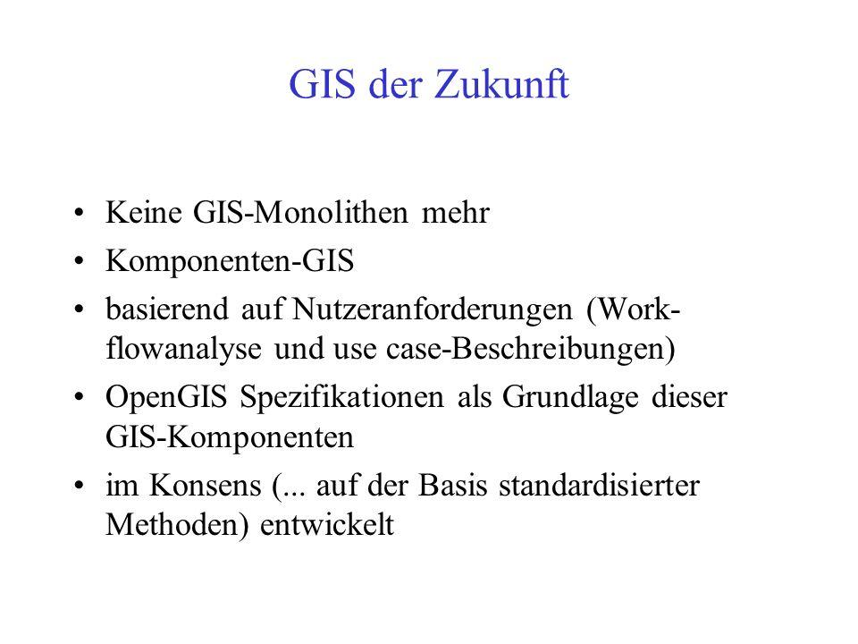 GIS der Zukunft Keine GIS-Monolithen mehr Komponenten-GIS