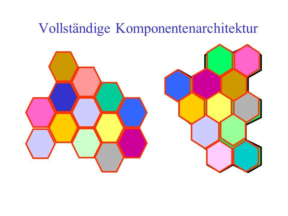 Vollständige Komponentenarchitektur
