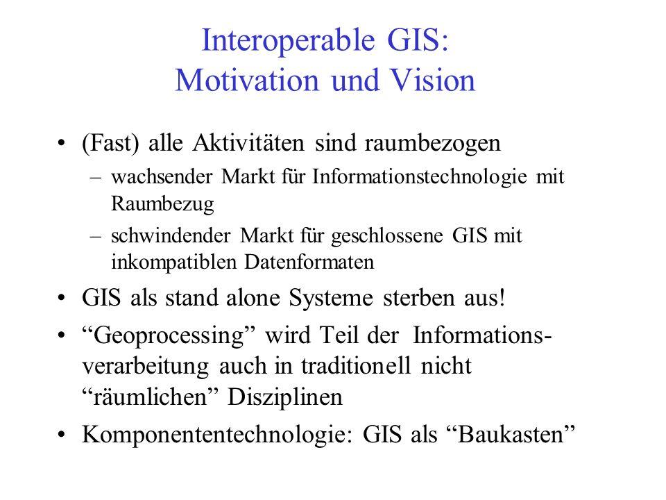Interoperable GIS: Motivation und Vision