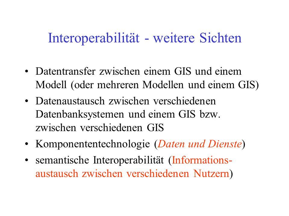 Interoperabilität - weitere Sichten