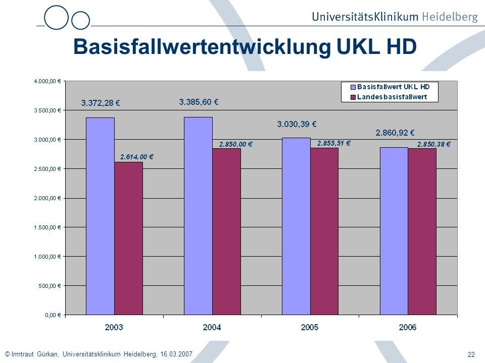 Basisfallwertentwicklung UKL HD