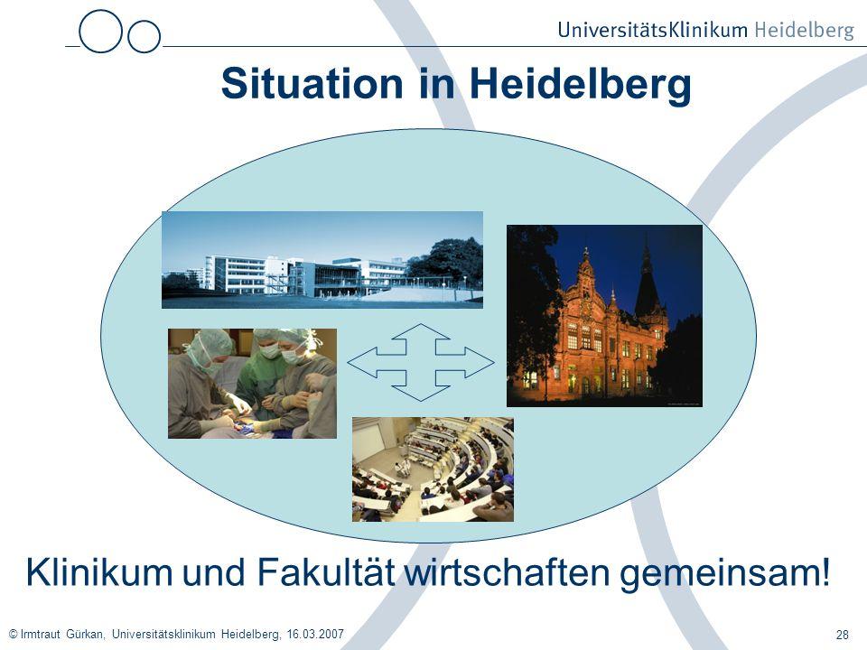 Situation in Heidelberg