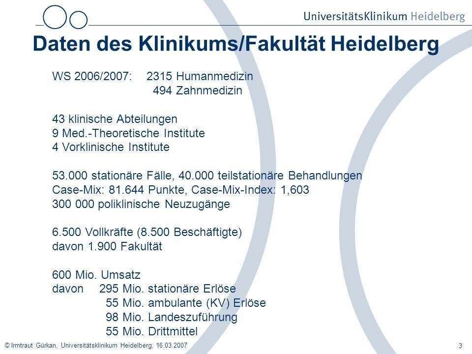 Daten des Klinikums/Fakultät Heidelberg