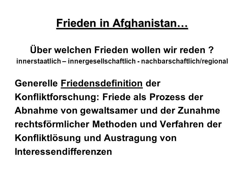 Frieden in Afghanistan…