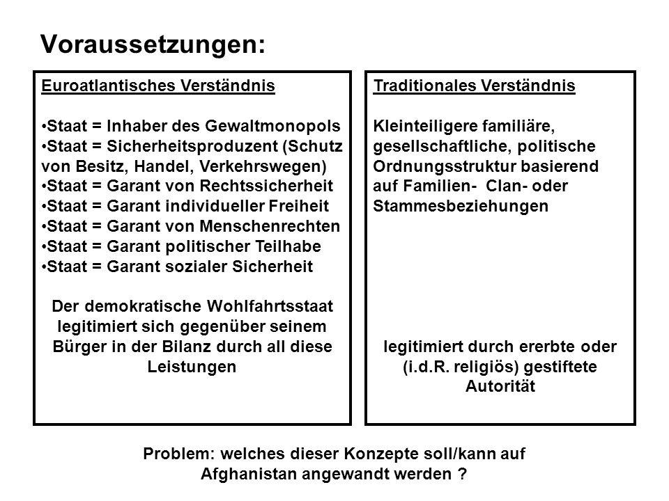 Voraussetzungen: Euroatlantisches Verständnis