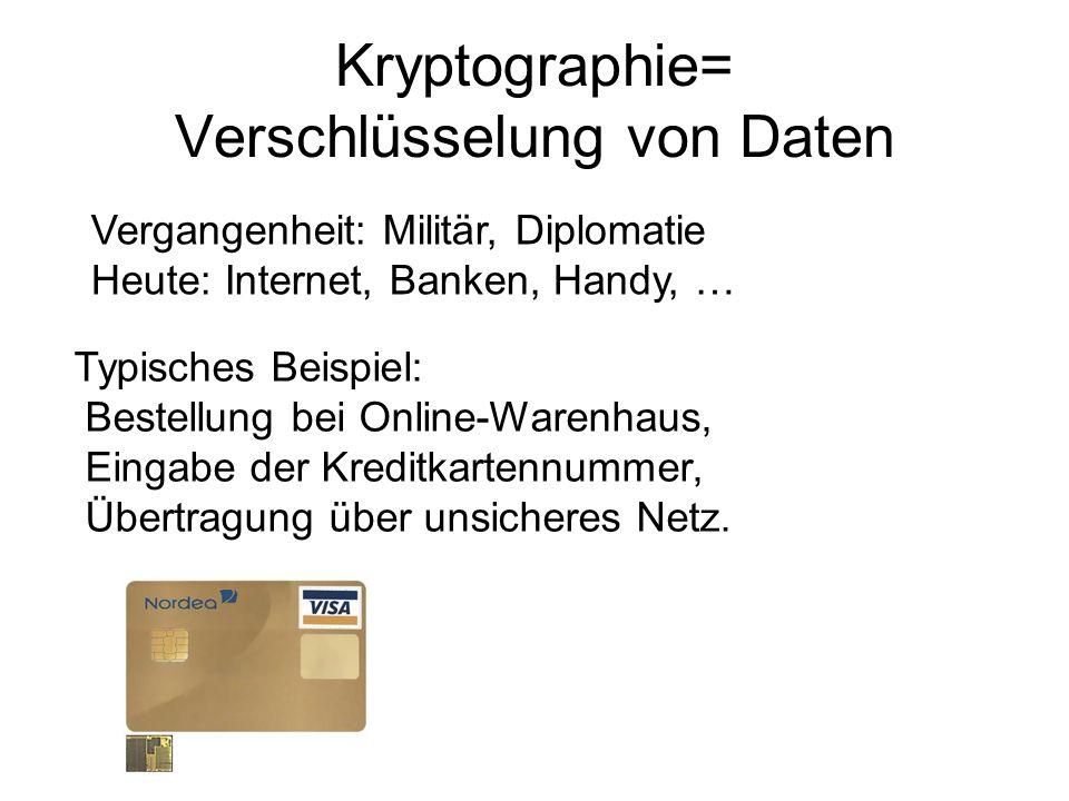 Kryptographie= Verschlüsselung von Daten