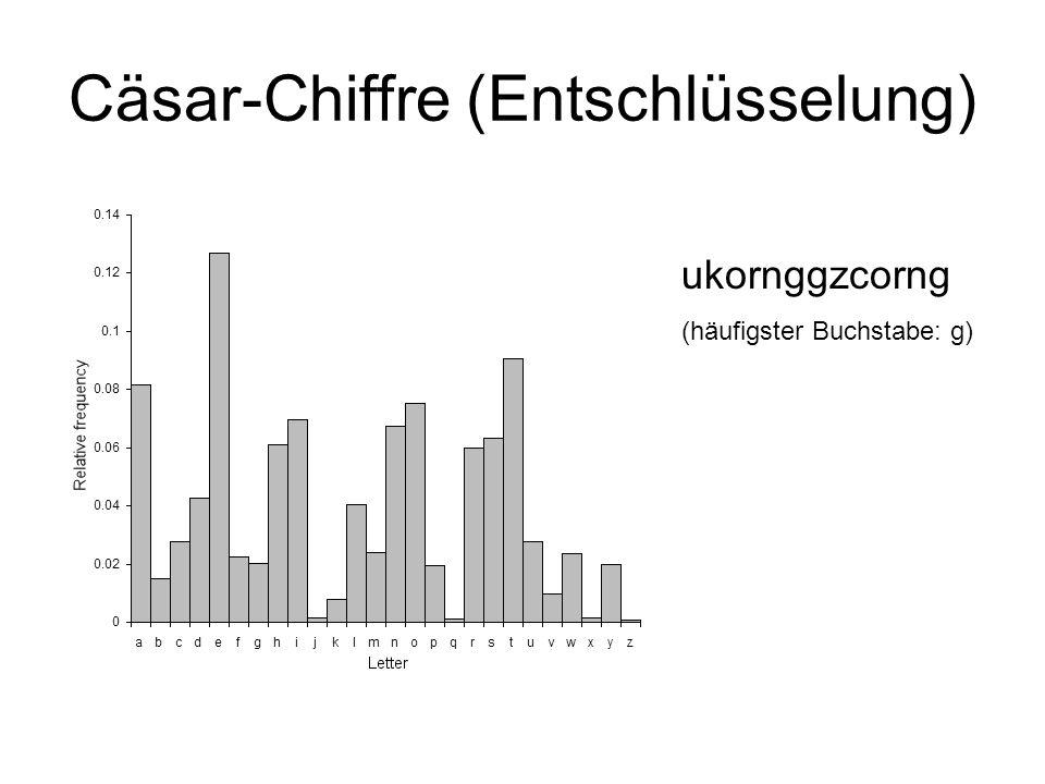 Cäsar-Chiffre (Entschlüsselung)