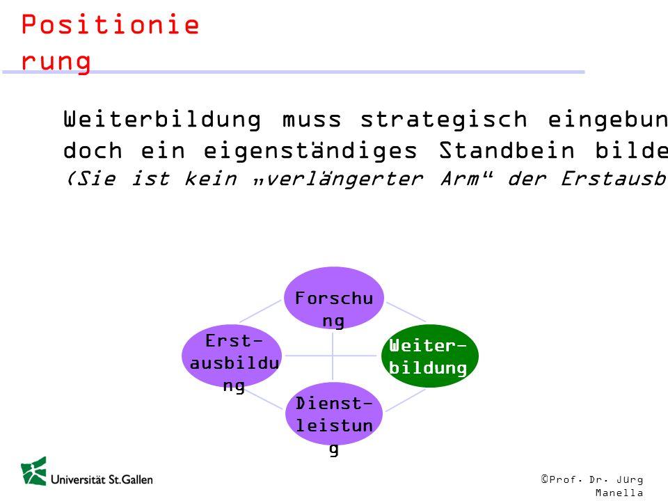 Positionierung Weiterbildung muss strategisch eingebunden sein,