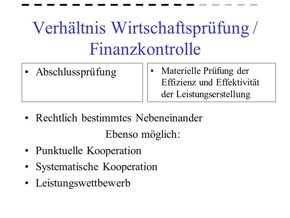 Verhältnis Wirtschaftsprüfung / Finanzkontrolle
