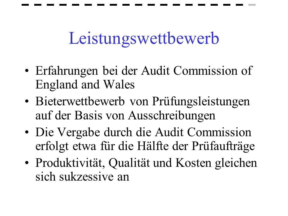 Leistungswettbewerb Erfahrungen bei der Audit Commission of England and Wales.