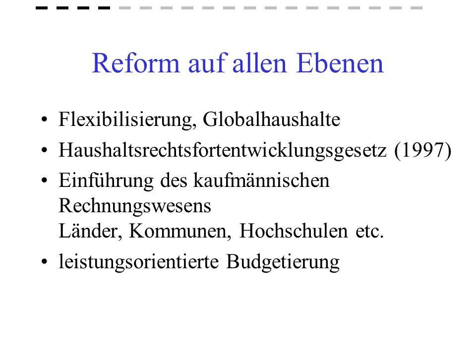 Reform auf allen Ebenen