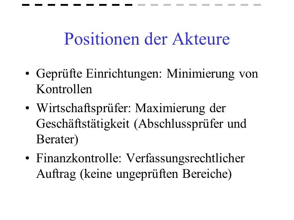 Positionen der Akteure