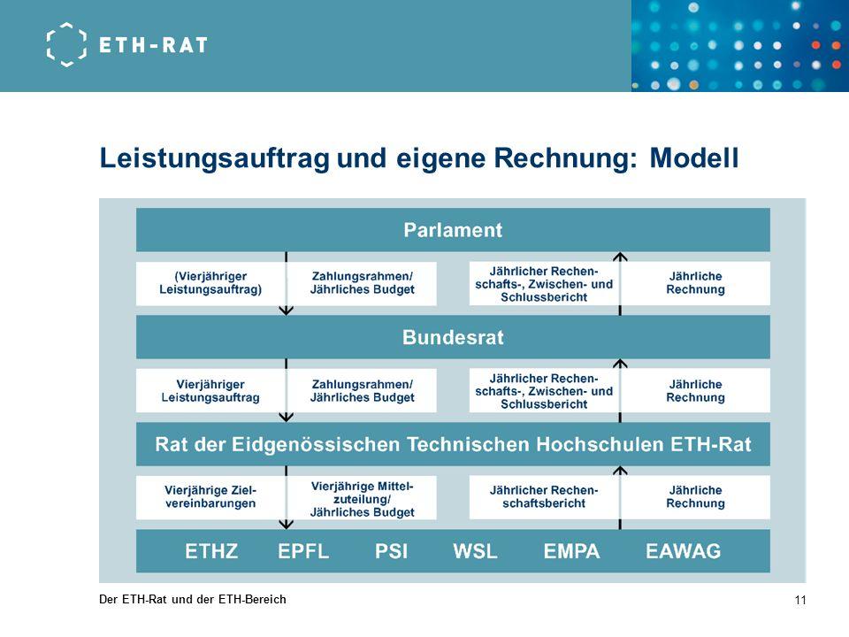 Leistungsauftrag und eigene Rechnung: Modell