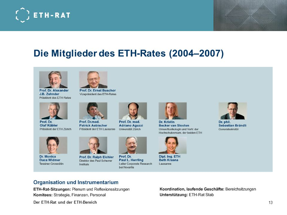 Die Mitglieder des ETH-Rates (2004–2007)