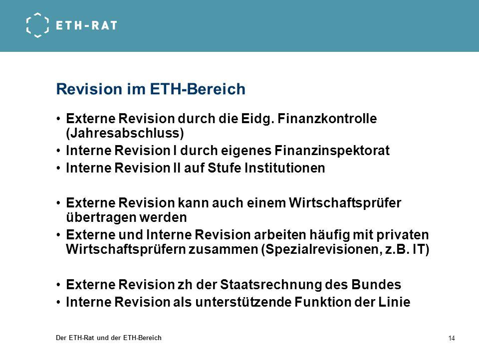 Revision im ETH-Bereich