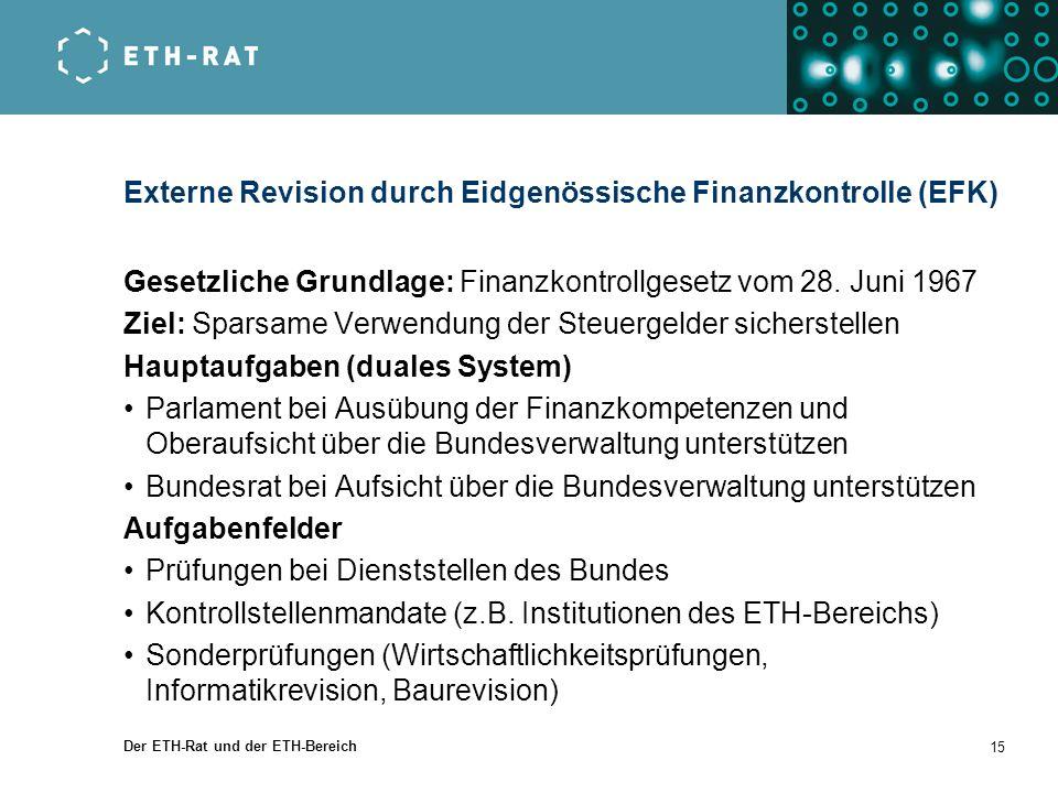 Externe Revision durch Eidgenössische Finanzkontrolle (EFK)