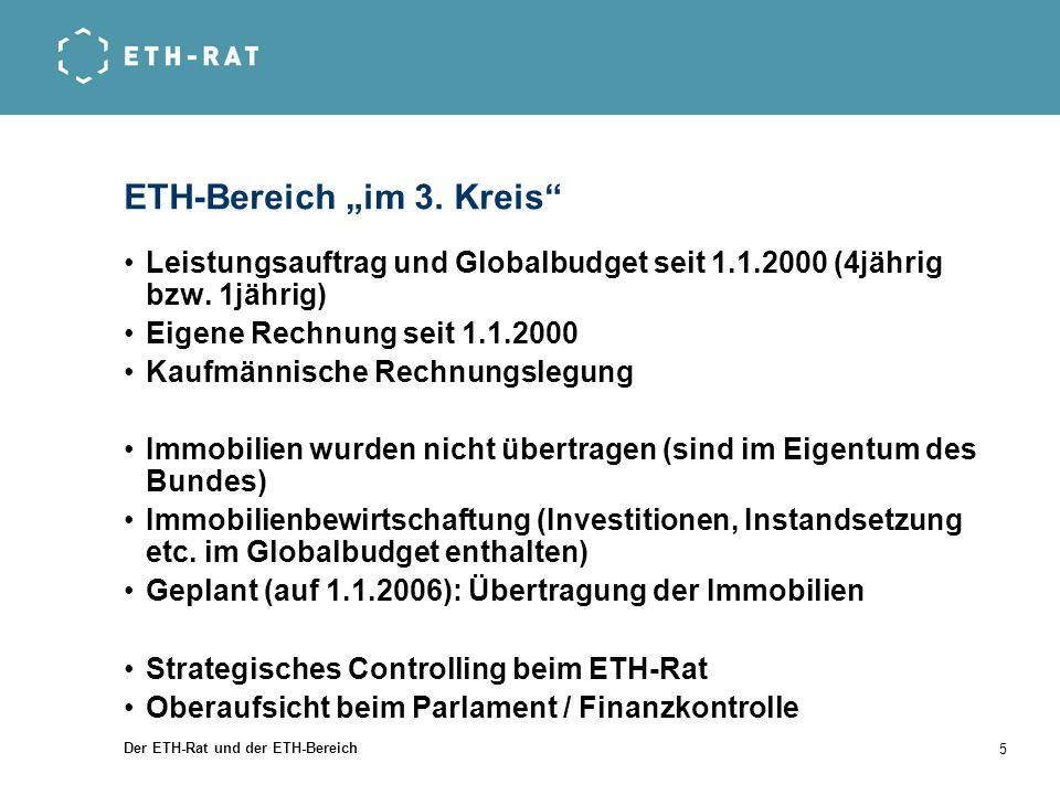 "ETH-Bereich ""im 3. Kreis"