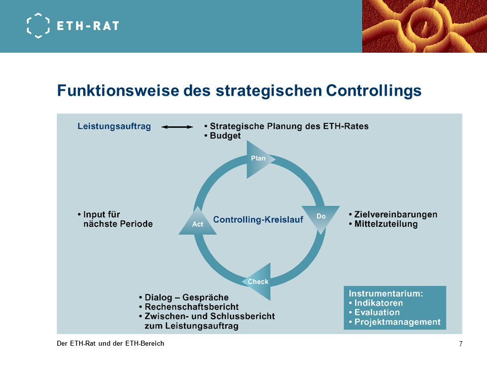 Funktionsweise des strategischen Controllings
