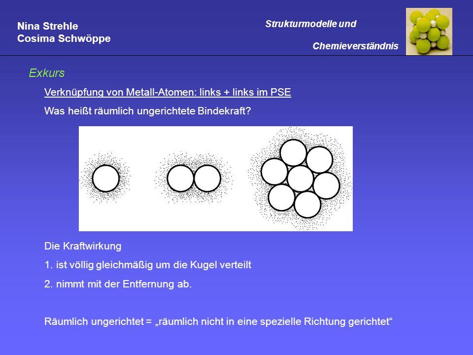 Exkurs Verknüpfung von Metall-Atomen: links + links im PSE
