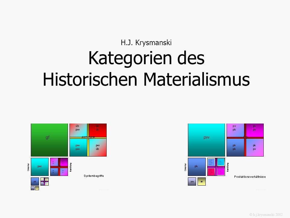 H.J. Krysmanski Kategorien des Historischen Materialismus