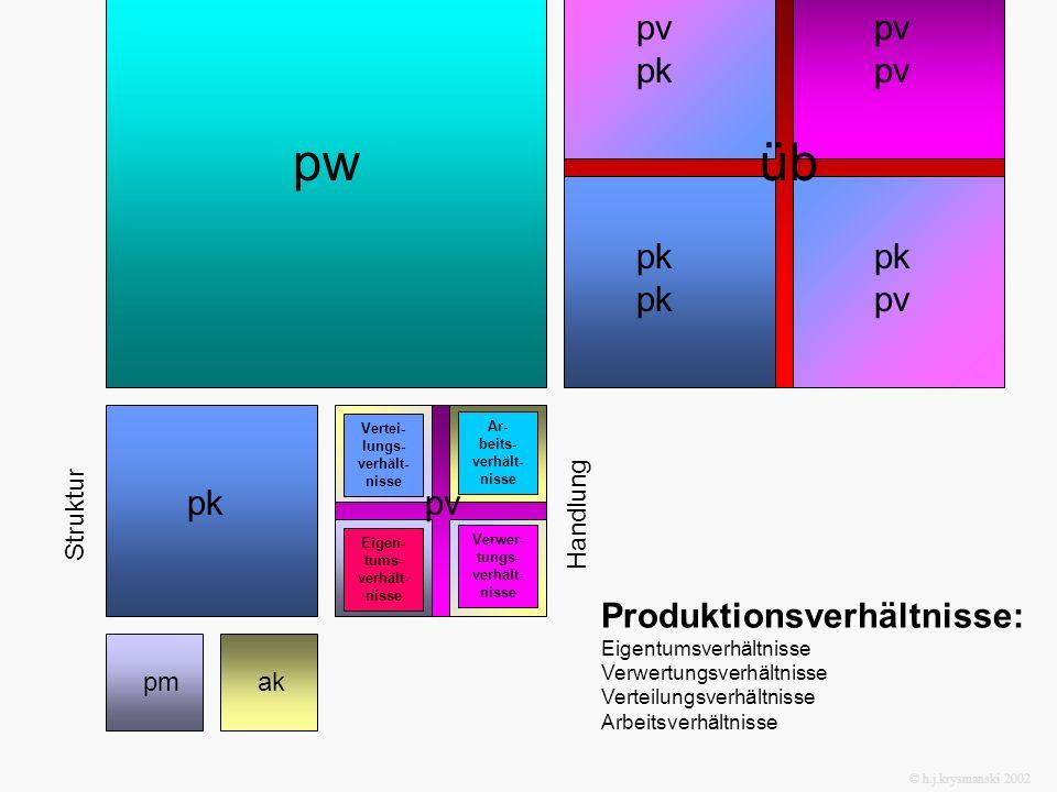 pw üb pv pk pv pv pk pk pk pv pk pv