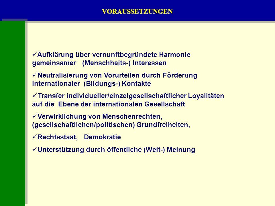 VORAUSSETZUNGENAufklärung über vernunftbegründete Harmonie gemeinsamer (Menschheits-) Interessen.