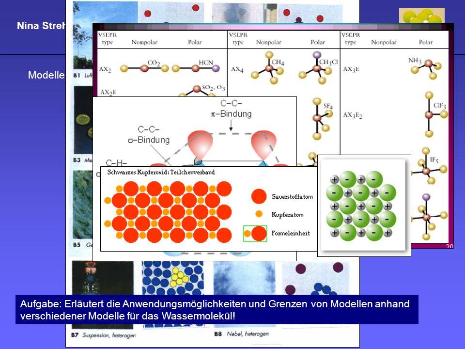 Modelle im Chemieunterricht: Anwendung und Grenzen