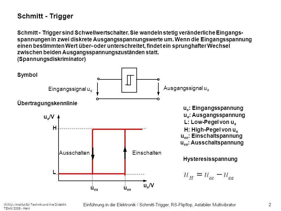 Schmitt - Trigger