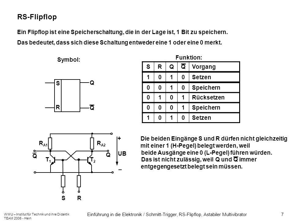 RS-FlipflopEin Flipflop ist eine Speicherschaltung, die in der Lage ist, 1 Bit zu speichern.