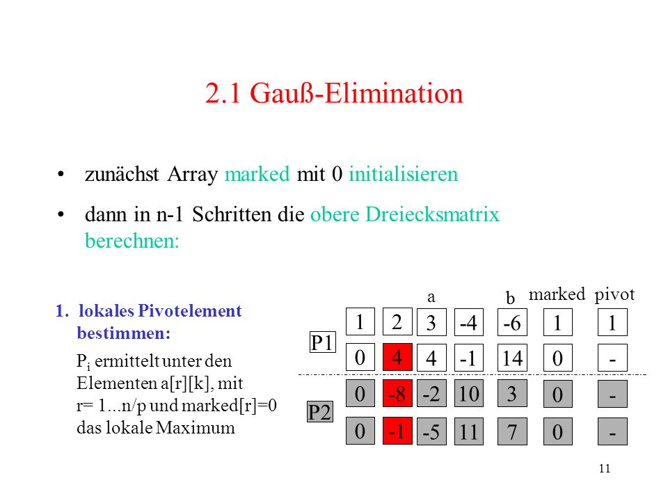 2.1 Gauß-Elimination zunächst Array marked mit 0 initialisieren