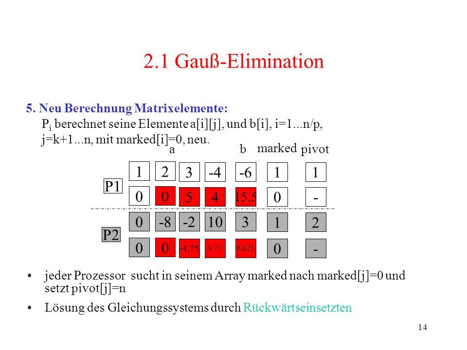 2.1 Gauß-Elimination 1 2 4 -8 -1 3 -2 -5 -4 10 11 -6 14 7 - P2 P1 5