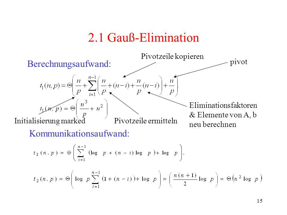 2.1 Gauß-Elimination Berechnungsaufwand: Kommunikationsaufwand: