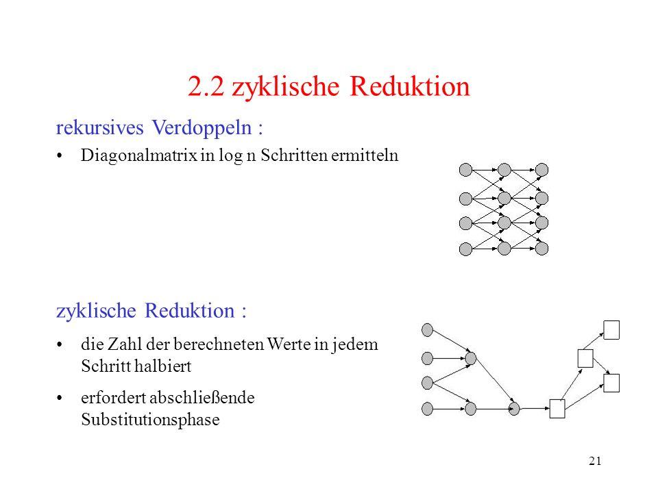 2.2 zyklische Reduktion rekursives Verdoppeln : zyklische Reduktion :
