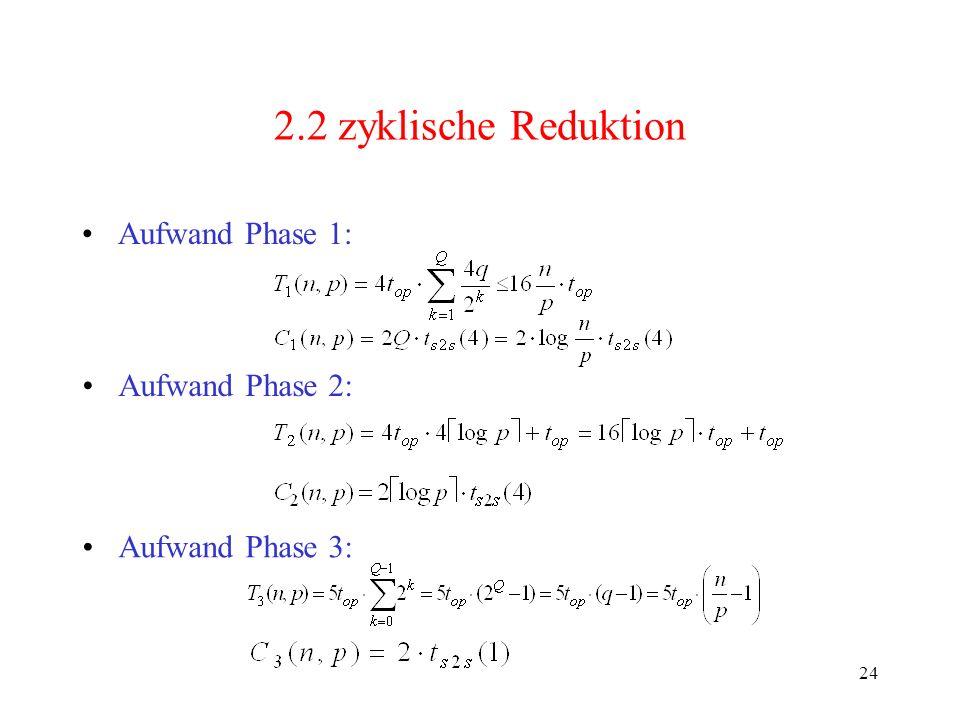 2.2 zyklische Reduktion Aufwand Phase 1: Aufwand Phase 2: