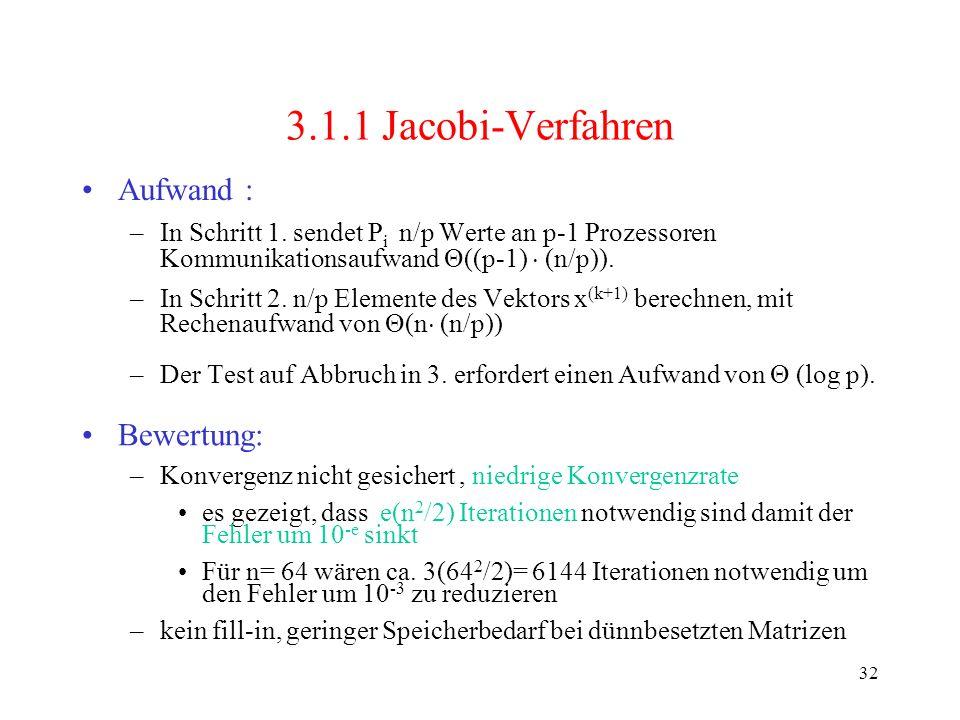 3.1.1 Jacobi-Verfahren Aufwand : Bewertung: