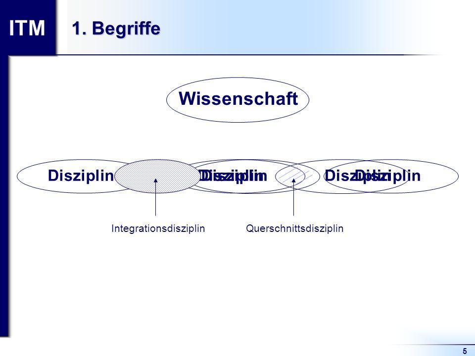 1. Begriffe Wissenschaft Disziplin Disziplin Disziplin Disziplin