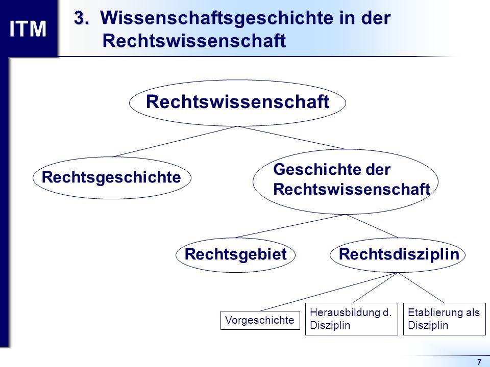 3. Wissenschaftsgeschichte in der Rechtswissenschaft