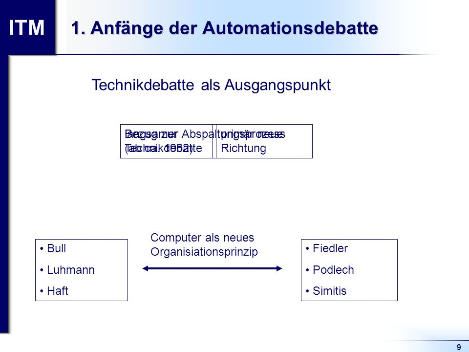 1. Anfänge der Automationsdebatte