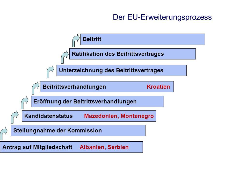Der EU-Erweiterungsprozess