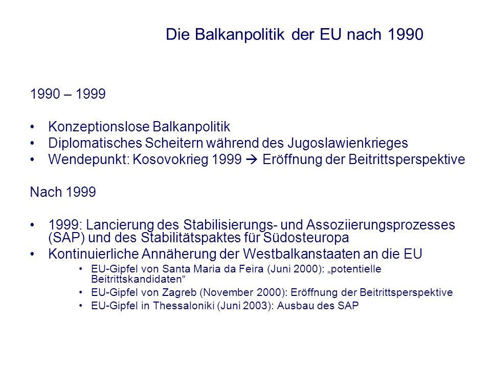 Die Balkanpolitik der EU nach 1990