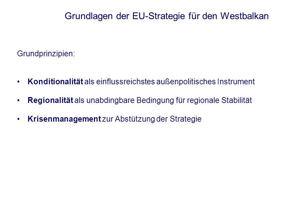 Grundlagen der EU-Strategie für den Westbalkan