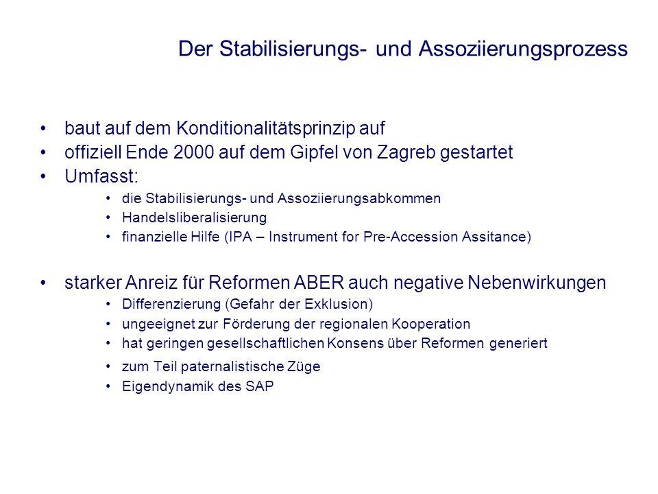 Der Stabilisierungs- und Assoziierungsprozess