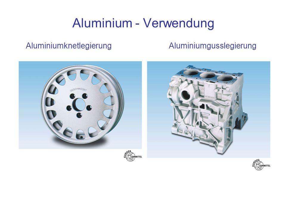 Aluminium - Verwendung